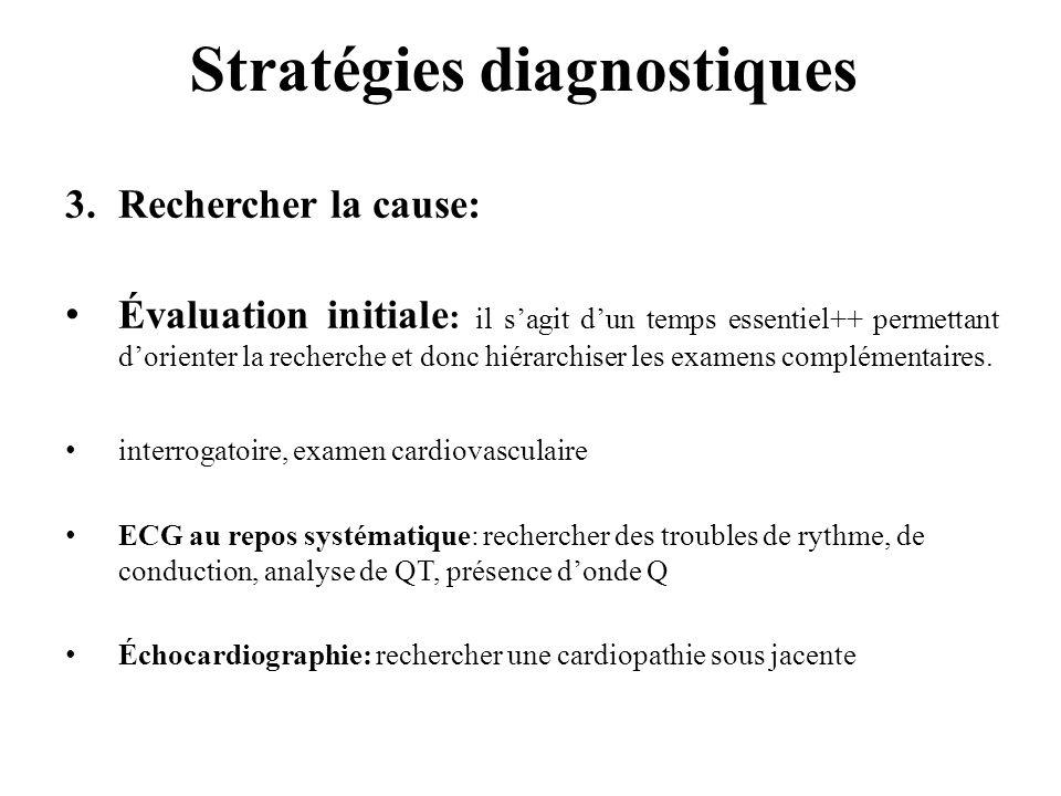 Stratégies diagnostiques 3.Rechercher la cause: Évaluation initiale : il sagit dun temps essentiel++ permettant dorienter la recherche et donc hiérarc