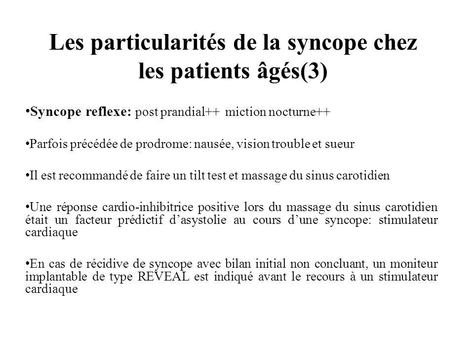 Les particularités de la syncope chez les patients âgés(3) Syncope reflexe: post prandial++ miction nocturne++ Parfois précédée de prodrome: nausée, v