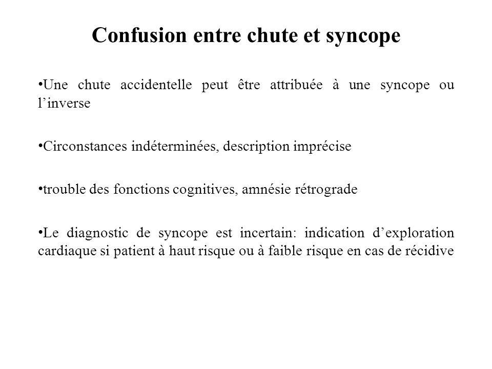 Confusion entre chute et syncope Une chute accidentelle peut être attribuée à une syncope ou linverse Circonstances indéterminées, description impréci