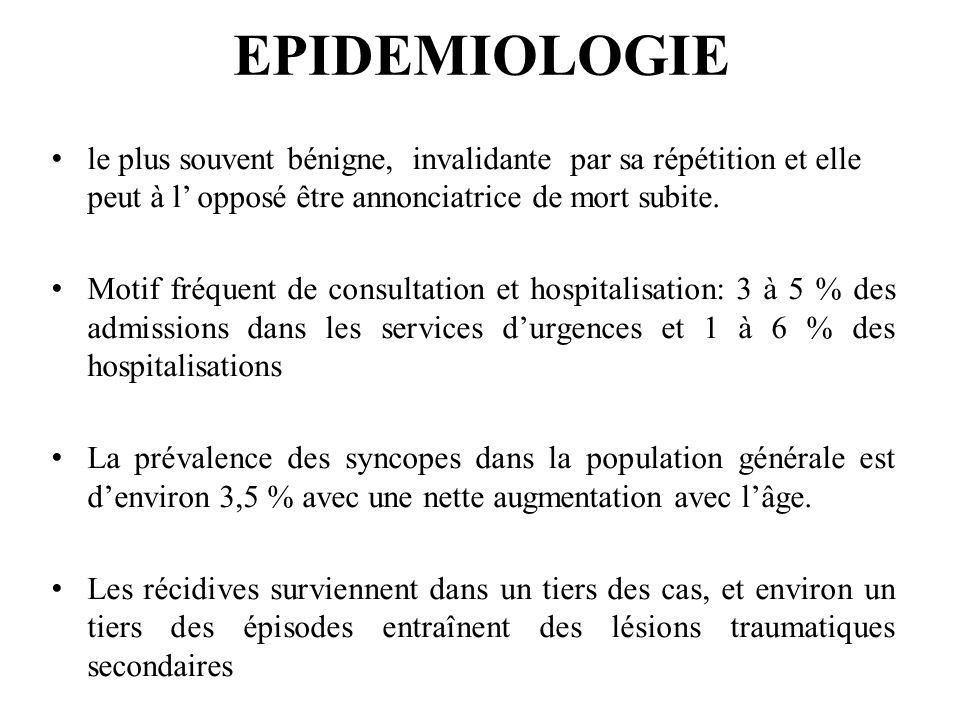 Représentation schématique de la distribution des âges et incidence cumulée des premiers épisodes de syncopes dans la population générale daprès les données épidémiologiques issues des nouvelles recommandations de la Société Européenne de Cardiologie