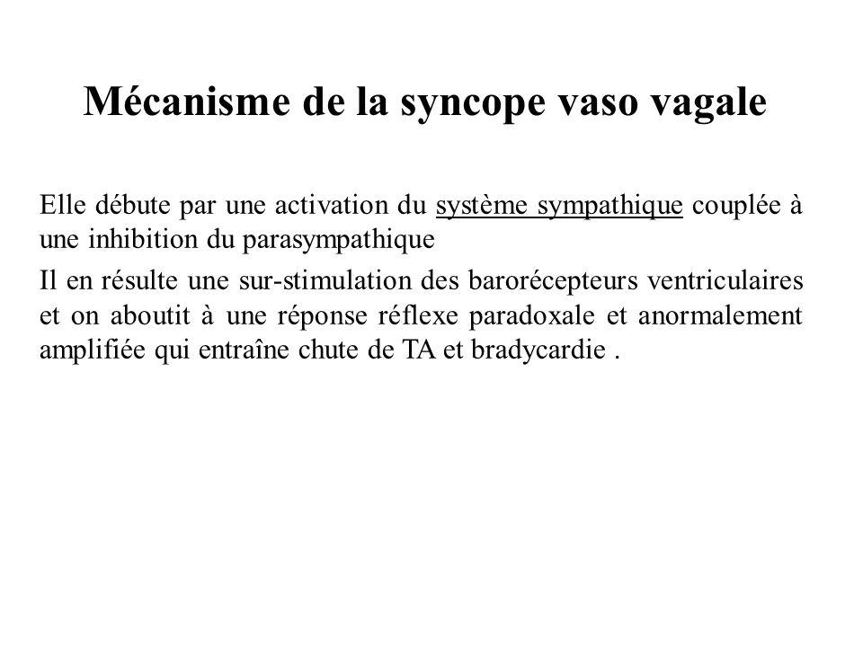 Mécanisme de la syncope vaso vagale Elle débute par une activation du système sympathique couplée à une inhibition du parasympathique Il en résulte un