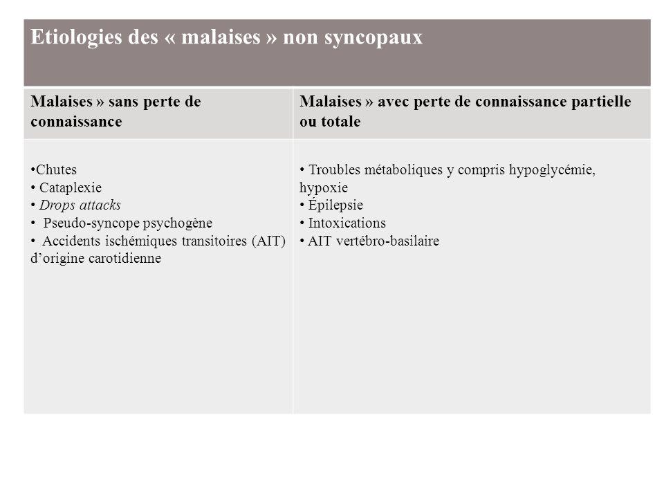 Etiologies des « malaises » non syncopaux Malaises » sans perte de connaissance Malaises » avec perte de connaissance partielle ou totale Chutes Catap