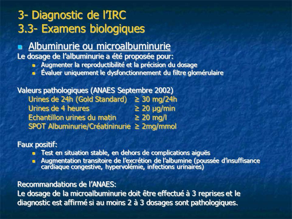 3- Diagnostic de lIRC 3.3- Examens biologiques Albuminurie ou microalbuminurie Albuminurie ou microalbuminurie Le dosage de lalbuminurie a été proposé