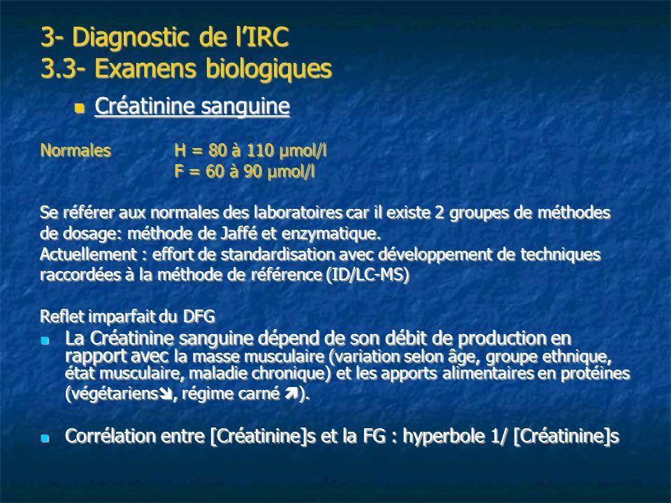 3- Diagnostic de lIRC 3.3- Examens biologiques Créatinine sanguine Créatinine sanguine Normales H = 80 à 110 µmol/l F = 60 à 90 µmol/l Se référer aux