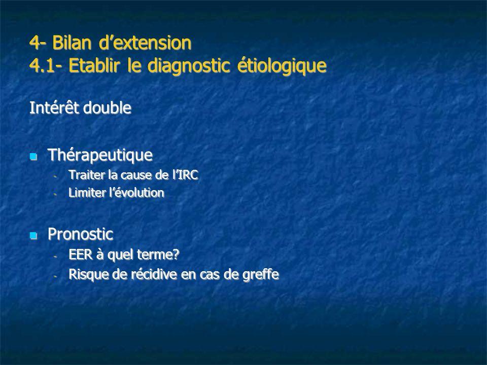 4- Bilan dextension 4.1- Etablir le diagnostic étiologique Intérêt double Thérapeutique Thérapeutique - Traiter la cause de lIRC - Limiter lévolution