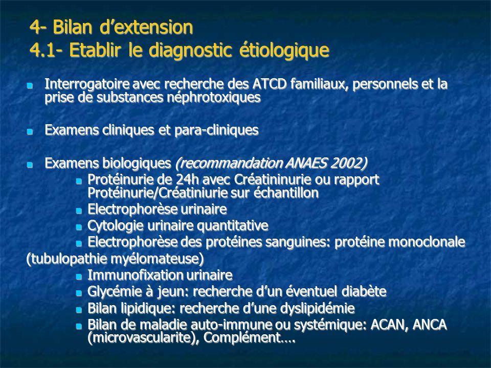 4- Bilan dextension 4.1- Etablir le diagnostic étiologique Interrogatoire avec recherche des ATCD familiaux, personnels et la prise de substances néph