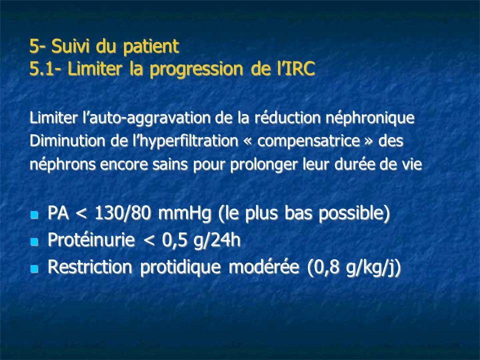 5- Suivi du patient 5.1- Limiter la progression de lIRC Limiter lauto-aggravation de la réduction néphronique Diminution de lhyperfiltration « compens