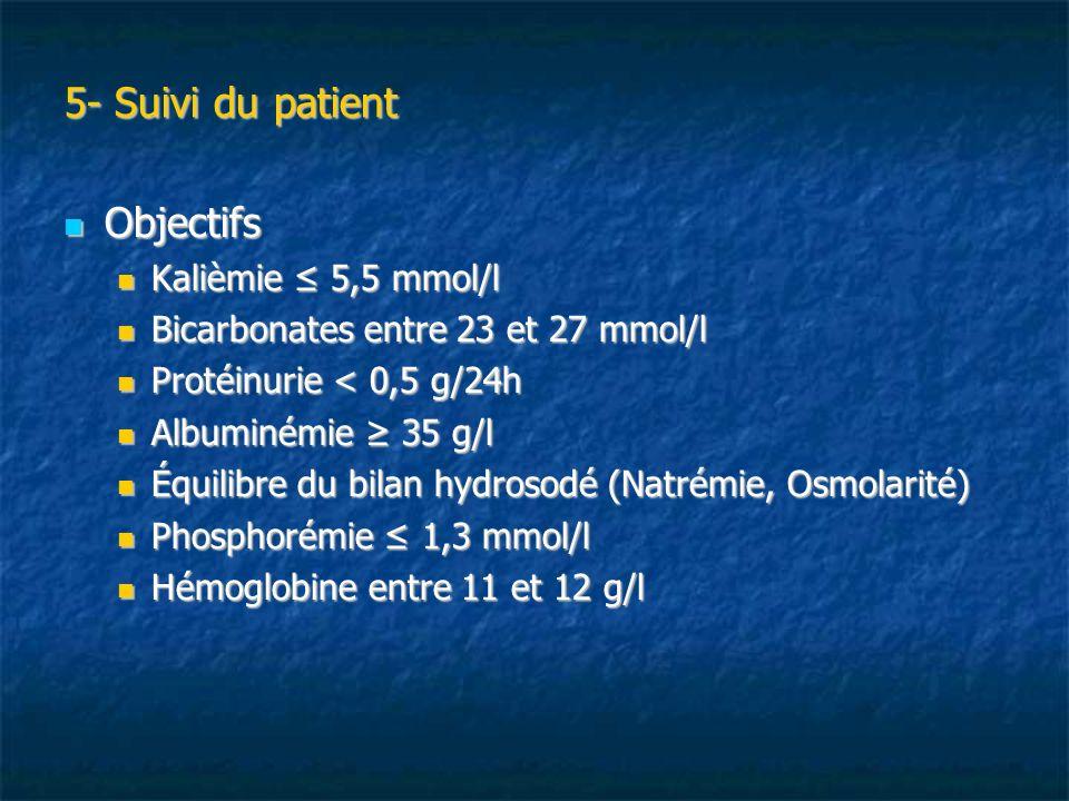 5- Suivi du patient Objectifs Objectifs Kalièmie 5,5 mmol/l Kalièmie 5,5 mmol/l Bicarbonates entre 23 et 27 mmol/l Bicarbonates entre 23 et 27 mmol/l