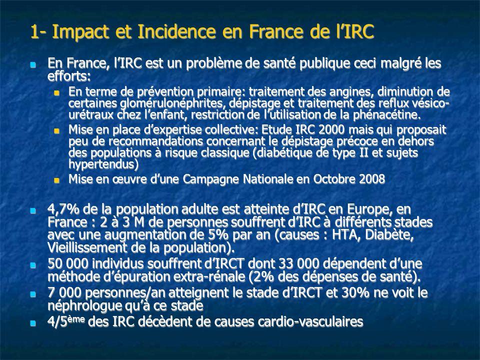 1- Impact et Incidence en France de lIRC En France, lIRC est un problème de santé publique ceci malgré les efforts: En France, lIRC est un problème de