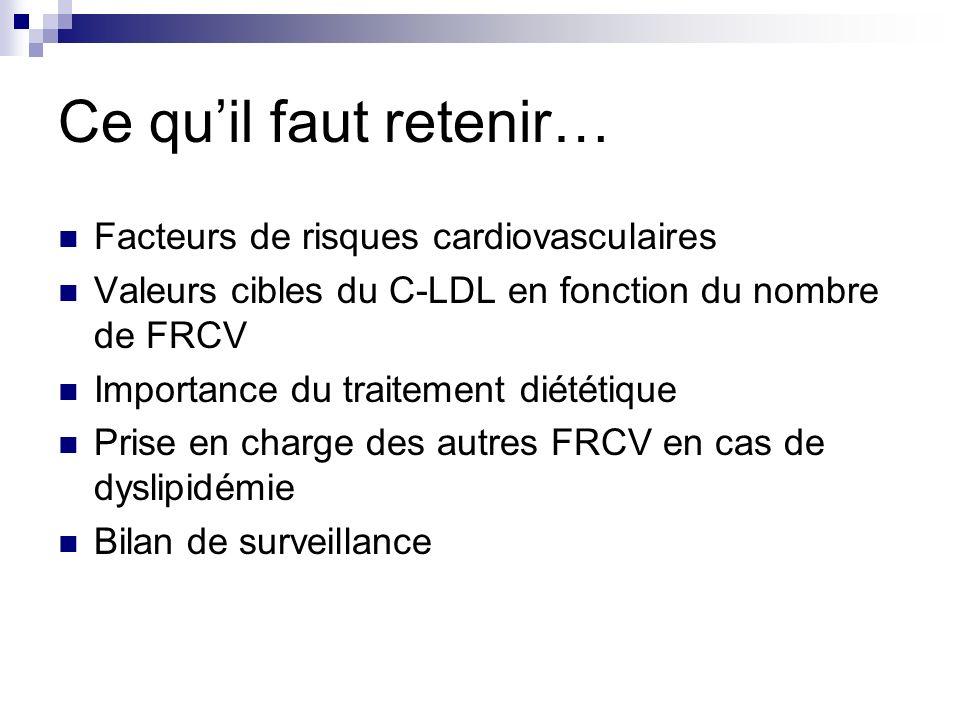 Ce quil faut retenir… Facteurs de risques cardiovasculaires Valeurs cibles du C-LDL en fonction du nombre de FRCV Importance du traitement diététique