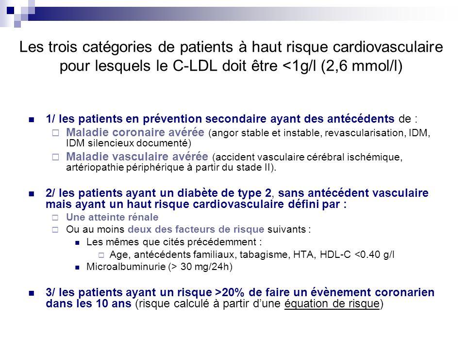 Les trois catégories de patients à haut risque cardiovasculaire pour lesquels le C-LDL doit être <1g/l (2,6 mmol/l) 1/ les patients en prévention seco