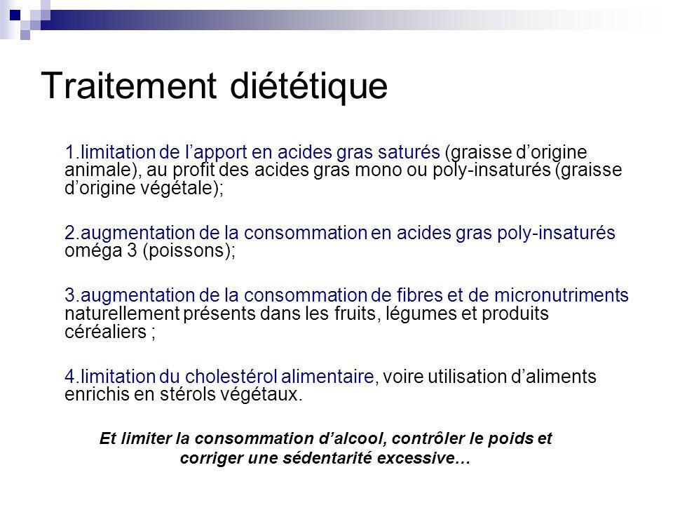Traitement diététique 1.limitation de lapport en acides gras saturés (graisse dorigine animale), au profit des acides gras mono ou poly-insaturés (gra