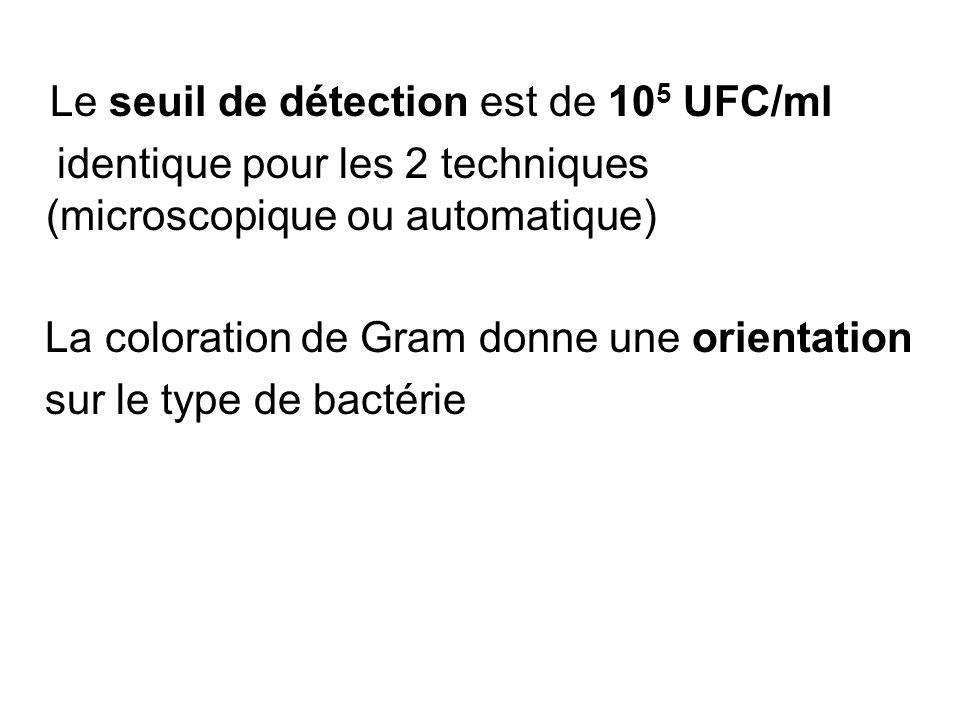Le seuil de détection est de 10 5 UFC/ml identique pour les 2 techniques (microscopique ou automatique) La coloration de Gram donne une orientation su