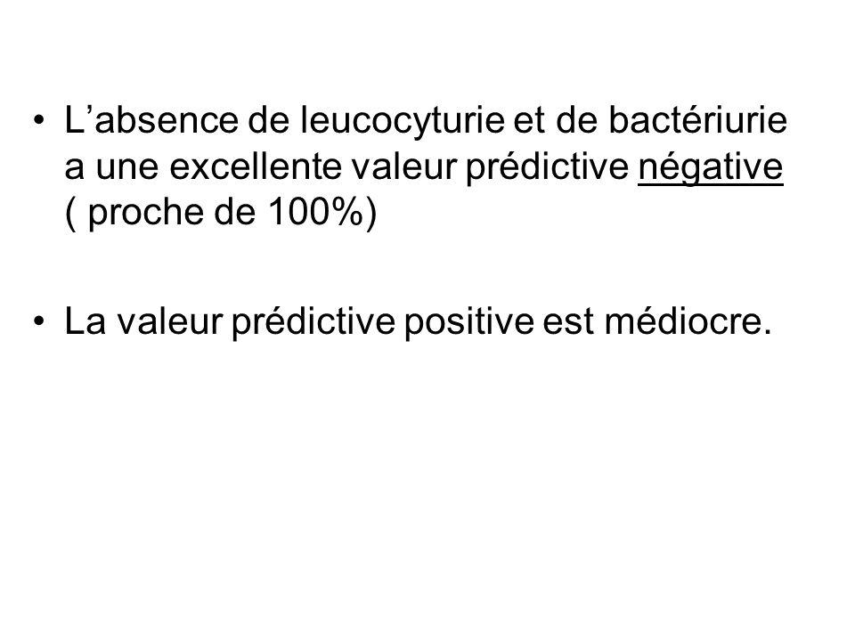 Labsence de leucocyturie et de bactériurie a une excellente valeur prédictive négative ( proche de 100%) La valeur prédictive positive est médiocre.