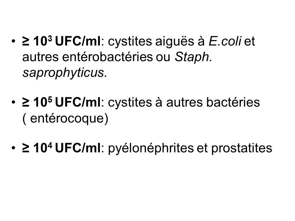 10 3 UFC/ml: cystites aiguës à E.coli et autres entérobactéries ou Staph. saprophyticus. 10 5 UFC/ml: cystites à autres bactéries ( entérocoque) 10 4