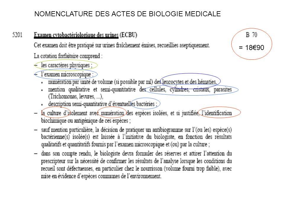 = 1890 NOMENCLATURE DES ACTES DE BIOLOGIE MEDICALE