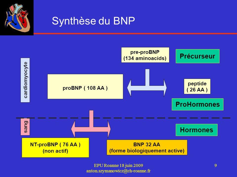EPU Roanne 18 juin 2009 anton.szymanowicz@ch-roanne.fr 20 8 Points clés BNP ou NtProBNP est le premier marqueur biologique de l Insuffisance cardiaque, dont l intérêt a été largement confirmé.