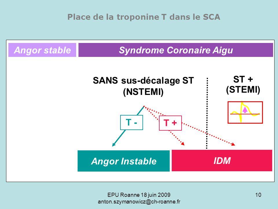 EPU Roanne 18 juin 2009 anton.szymanowicz@ch-roanne.fr 10 ST + (STEMI) IDM SANS sus-décalage ST (NSTEMI) Angor Instable Syndrome Coronaire AiguAngor s