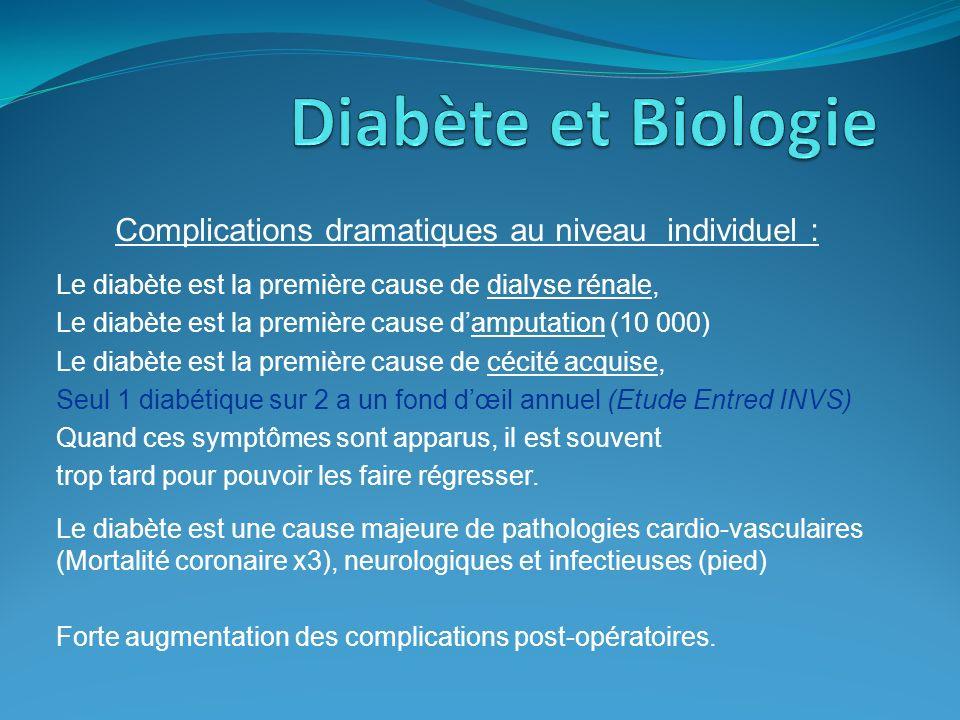 Complications dramatiques au niveau individuel : Le diabète est la première cause de dialyse rénale, Le diabète est la première cause damputation (10