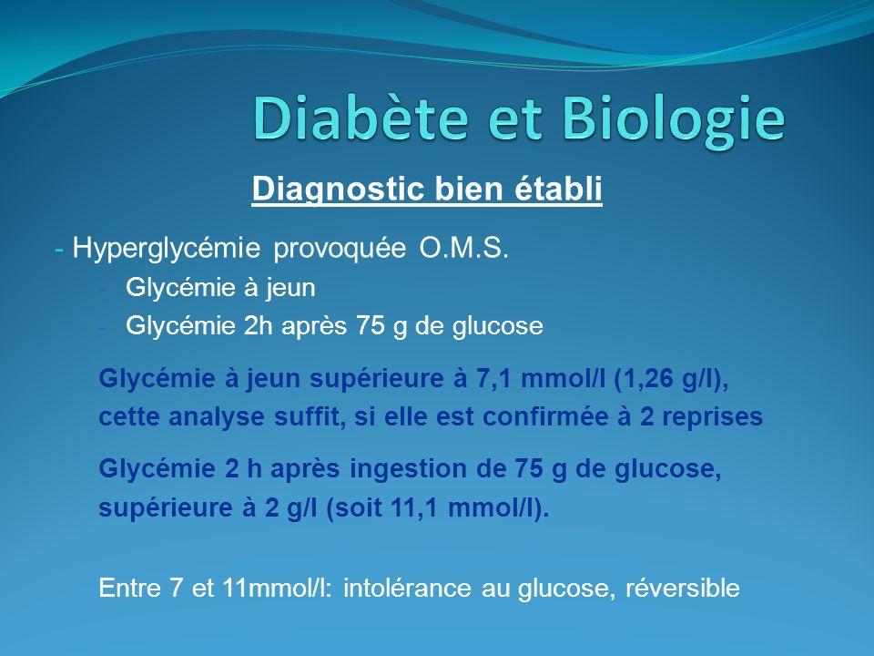 Diagnostic bien établi - Hyperglycémie provoquée O.M.S. - Glycémie à jeun - Glycémie 2h après 75 g de glucose Glycémie à jeun supérieure à 7,1 mmol/l