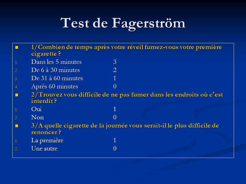 Test de Fagerström 1/Combien de temps après votre réveil fumez-vous votre première cigarette ? 1/Combien de temps après votre réveil fumez-vous votre