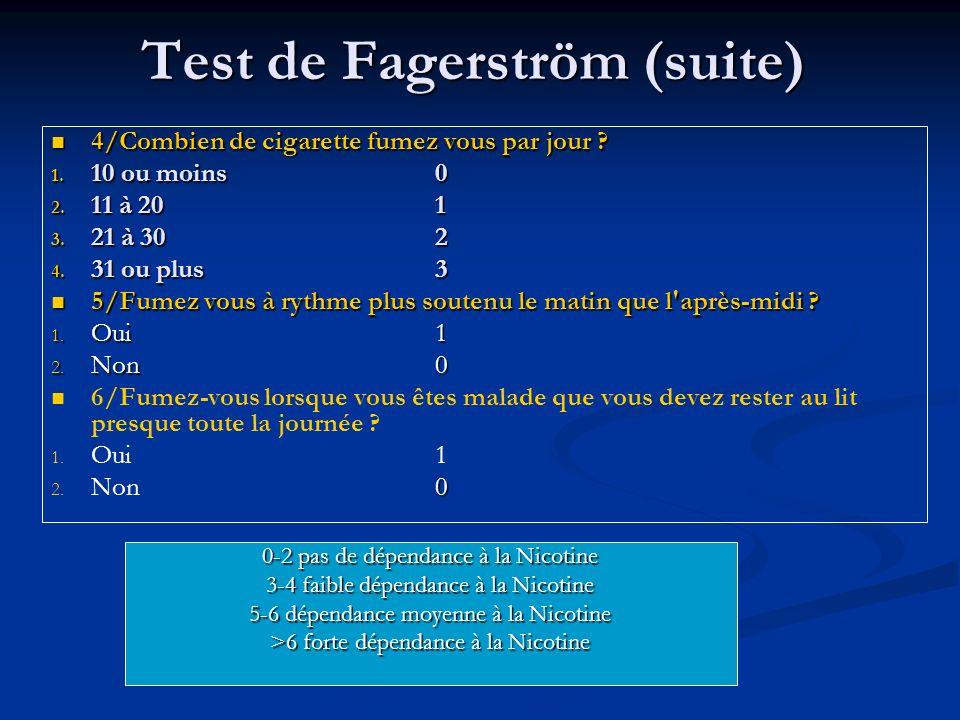 Test de Fagerström (suite) 4/Combien de cigarette fumez vous par jour ? 4/Combien de cigarette fumez vous par jour ? 1. 10 ou moins0 2. 11 à 201 3. 21