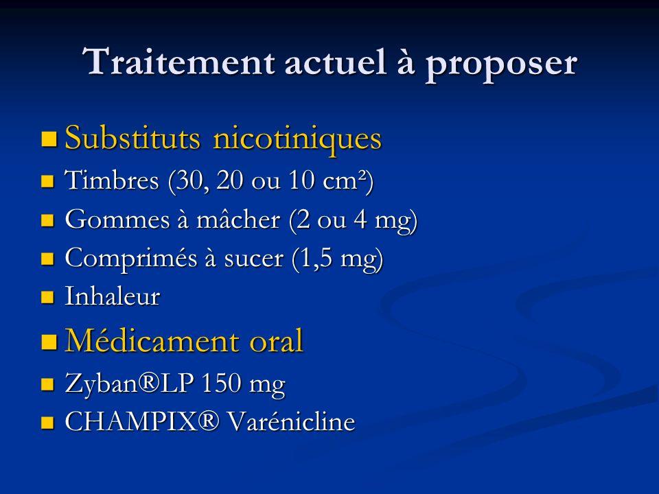 Traitement actuel à proposer Substituts nicotiniques Substituts nicotiniques Timbres (30, 20 ou 10 cm²) Timbres (30, 20 ou 10 cm²) Gommes à mâcher (2