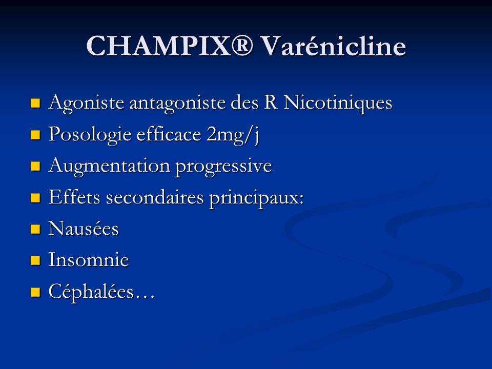 CHAMPIX® Varénicline Agoniste antagoniste des R Nicotiniques Agoniste antagoniste des R Nicotiniques Posologie efficace 2mg/j Posologie efficace 2mg/j