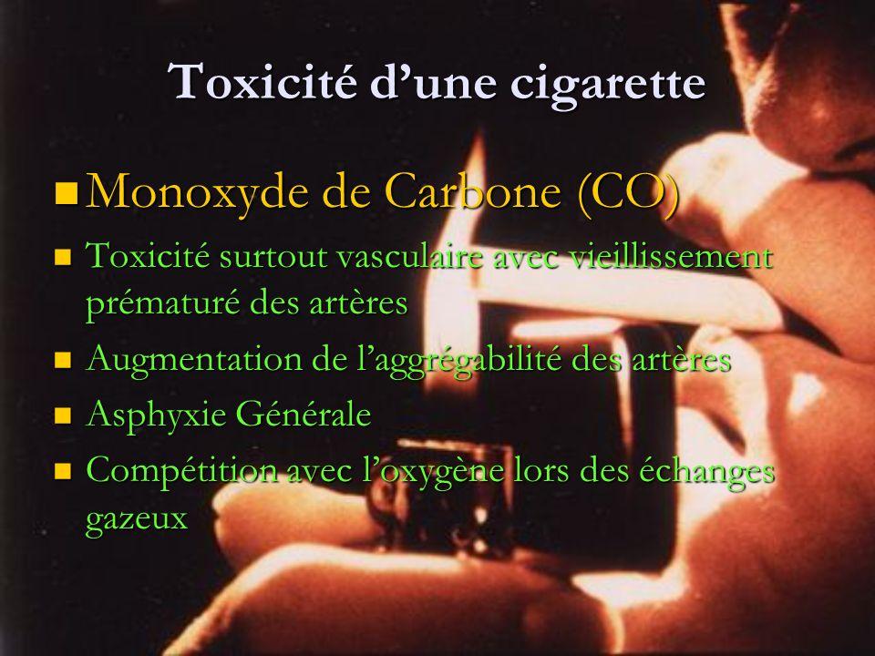 Toxicité dune cigarette Monoxyde de Carbone (CO) Monoxyde de Carbone (CO) Toxicité surtout vasculaire avec vieillissement prématuré des artères Toxici