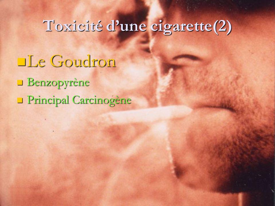 Toxicité dune cigarette(2) Le Goudron Le Goudron Benzopyrène Benzopyrène Principal Carcinogène Principal Carcinogène
