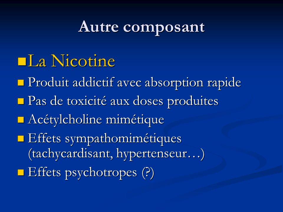 Autre composant La Nicotine La Nicotine Produit addictif avec absorption rapide Produit addictif avec absorption rapide Pas de toxicité aux doses prod