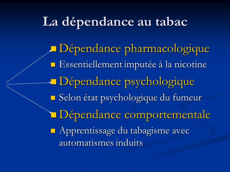 La dépendance au tabac Dépendance pharmacologique Dépendance pharmacologique Essentiellement imputée à la nicotine Essentiellement imputée à la nicoti