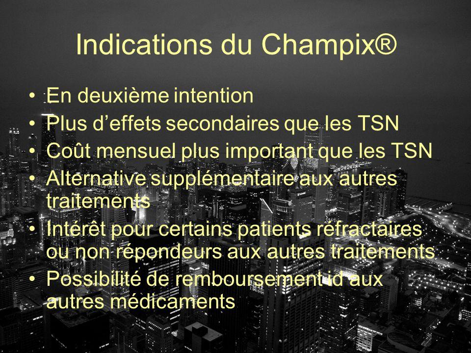 Indications du Champix® En deuxième intention Plus deffets secondaires que les TSN Coût mensuel plus important que les TSN Alternative supplémentaire