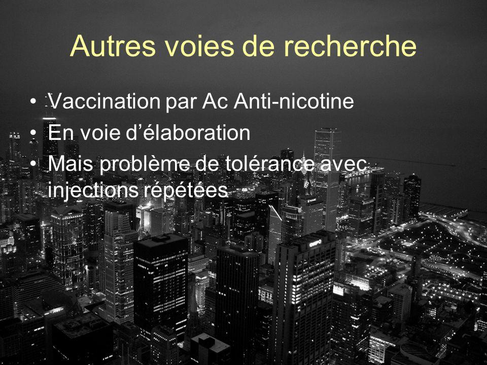 Autres voies de recherche Vaccination par Ac Anti-nicotine En voie délaboration Mais problème de tolérance avec injections répétées