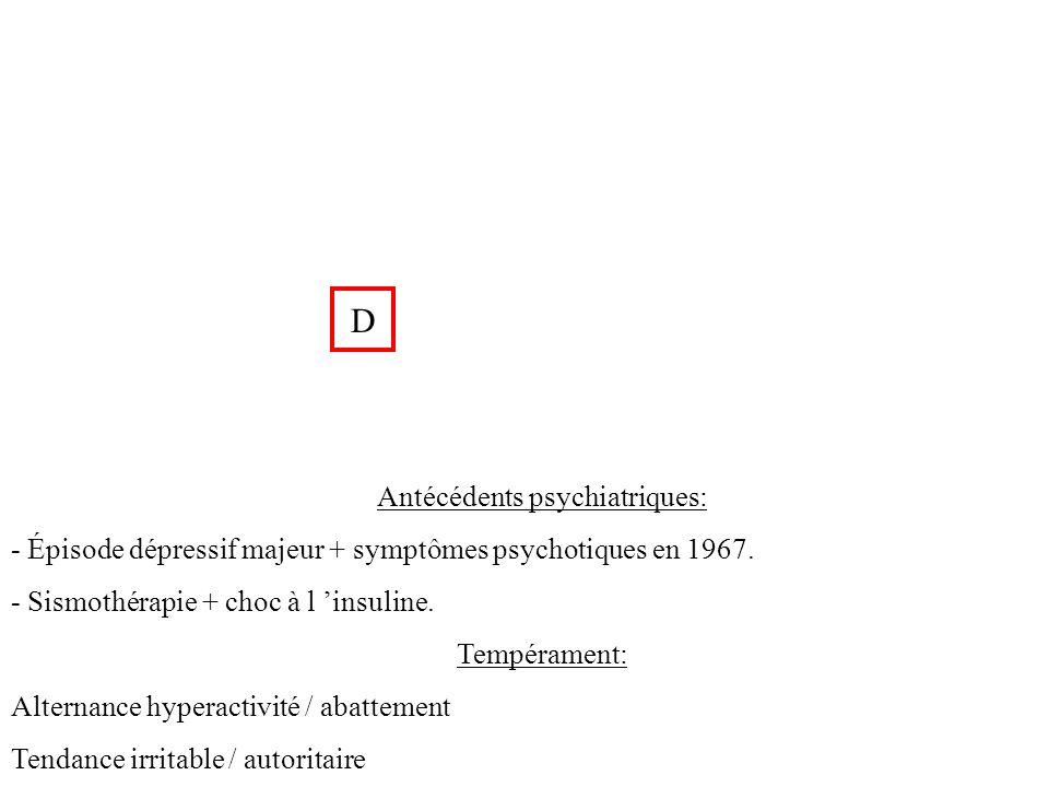 D Antécédents psychiatriques: - Épisode dépressif majeur + symptômes psychotiques en 1967. - Sismothérapie + choc à l insuline. Tempérament: Alternanc
