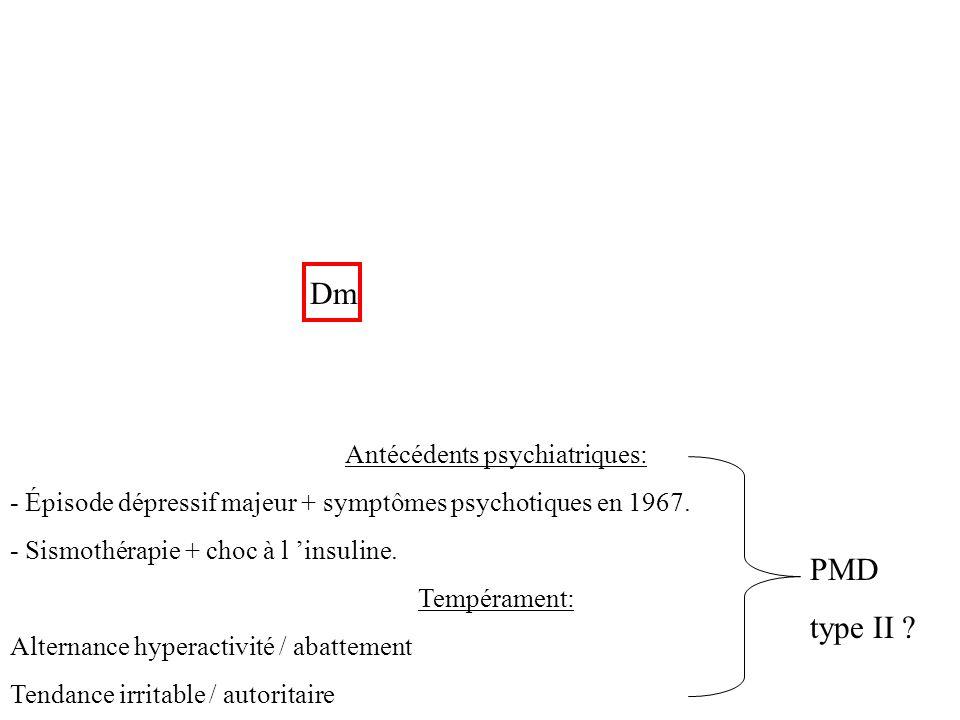 Dm Antécédents psychiatriques: - Épisode dépressif majeur + symptômes psychotiques en 1967. - Sismothérapie + choc à l insuline. Tempérament: Alternan