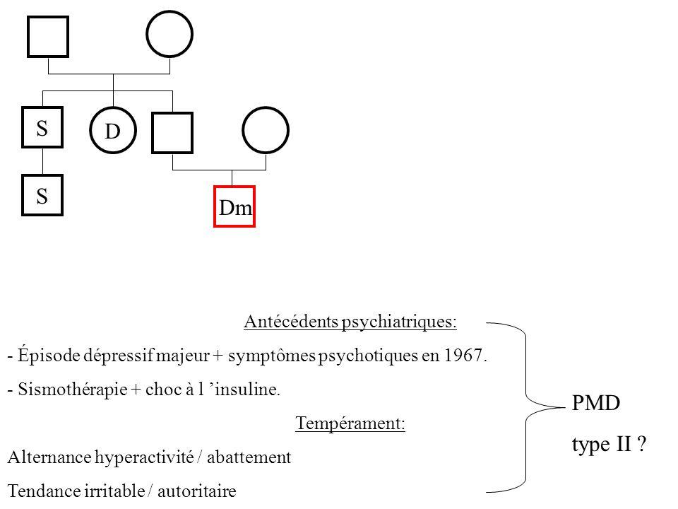 D S Dm S Antécédents psychiatriques: - Épisode dépressif majeur + symptômes psychotiques en 1967. - Sismothérapie + choc à l insuline. Tempérament: Al