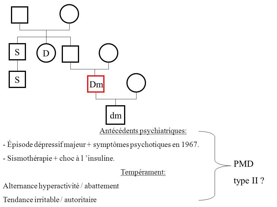 D S dm Dm S Antécédents psychiatriques: - Épisode dépressif majeur + symptômes psychotiques en 1967. - Sismothérapie + choc à l insuline. Tempérament: