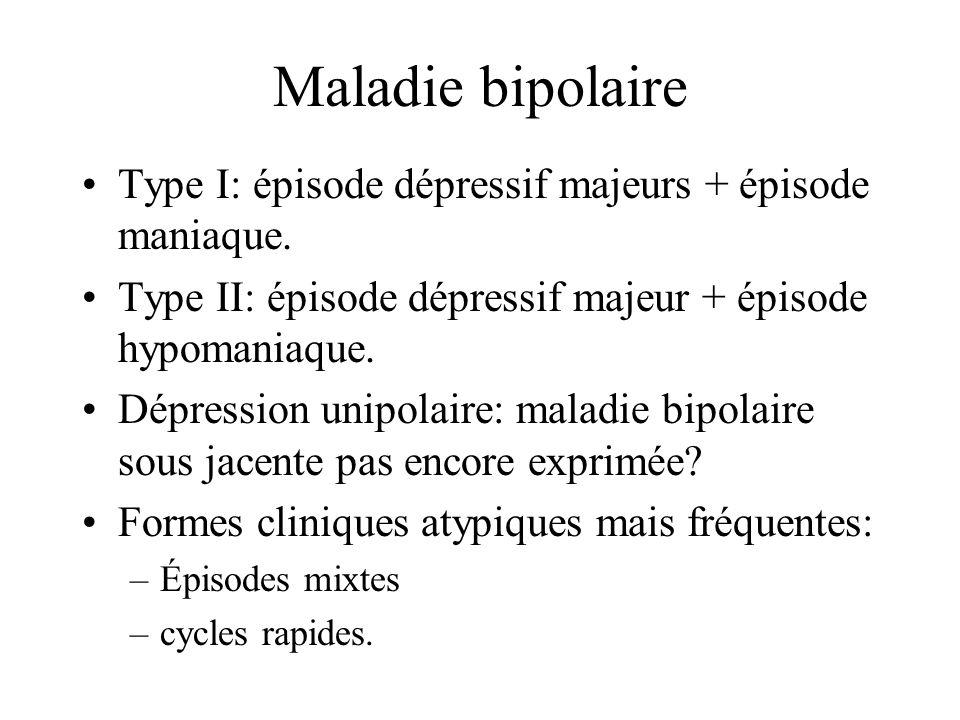 Type I: épisode dépressif majeurs + épisode maniaque. Type II: épisode dépressif majeur + épisode hypomaniaque. Dépression unipolaire: maladie bipolai