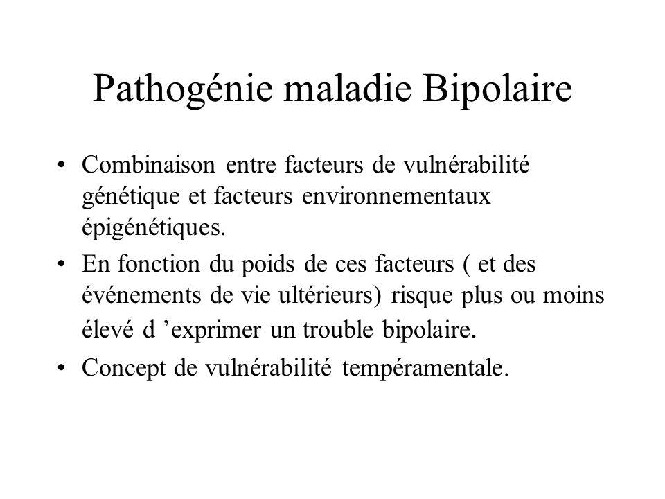 Combinaison entre facteurs de vulnérabilité génétique et facteurs environnementaux épigénétiques. En fonction du poids de ces facteurs ( et des événem