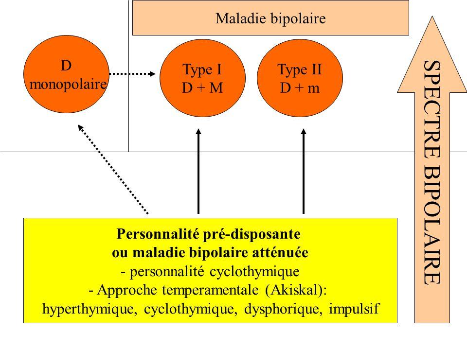Type I D + M Type II D + m D monopolaire Personnalité pré-disposante ou maladie bipolaire atténuée - personnalité cyclothymique - Approche temperament