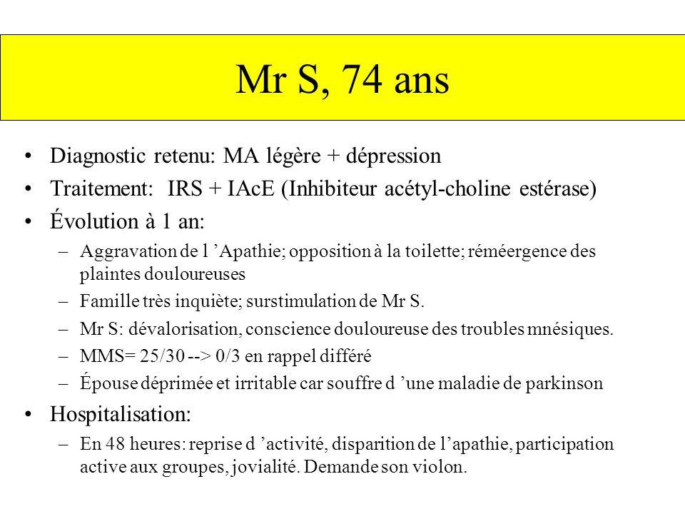 Diagnostic retenu: MA légère + dépression Traitement: IRS + IAcE (Inhibiteur acétyl-choline estérase) Évolution à 1 an: –Aggravation de l Apathie; opp
