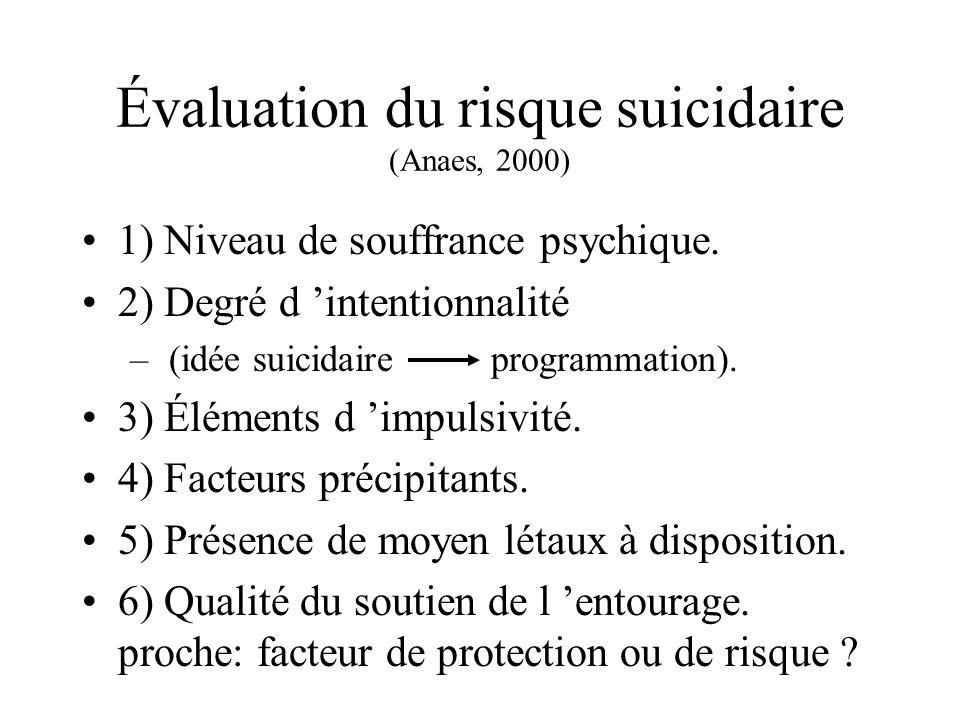 Évaluation du risque suicidaire (Anaes, 2000) 1) Niveau de souffrance psychique. 2) Degré d intentionnalité – (idée suicidaire programmation). 3) Élém