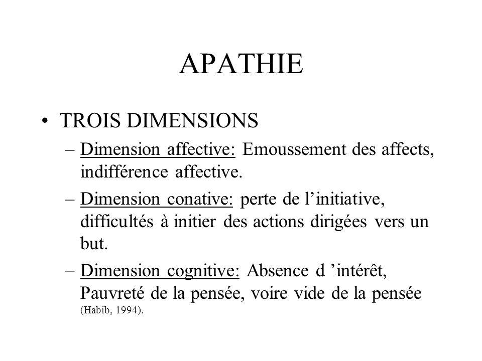 APATHIE TROIS DIMENSIONS –Dimension affective: Emoussement des affects, indifférence affective. –Dimension conative: perte de linitiative, difficultés