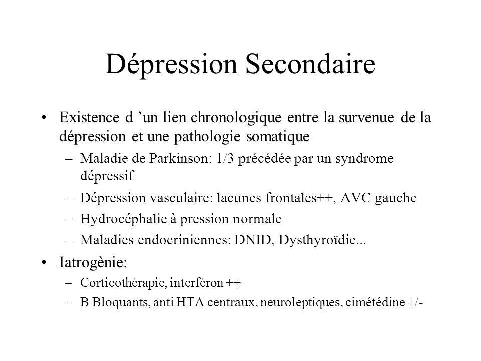 Dépression Secondaire Existence d un lien chronologique entre la survenue de la dépression et une pathologie somatique –Maladie de Parkinson: 1/3 préc