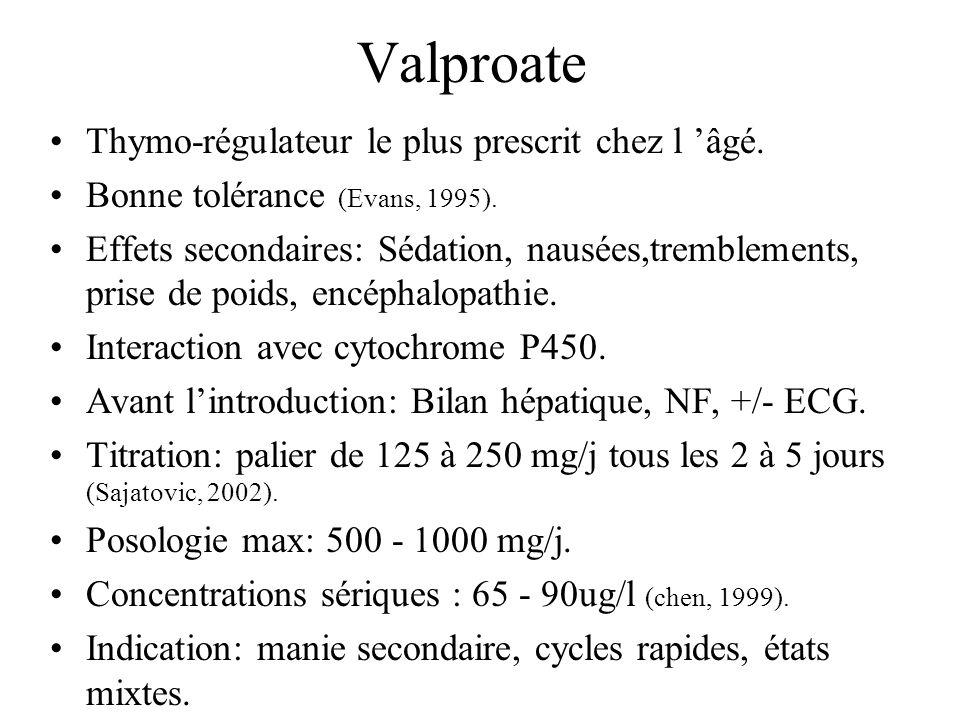 Valproate Thymo-régulateur le plus prescrit chez l âgé. Bonne tolérance (Evans, 1995). Effets secondaires: Sédation, nausées,tremblements, prise de po