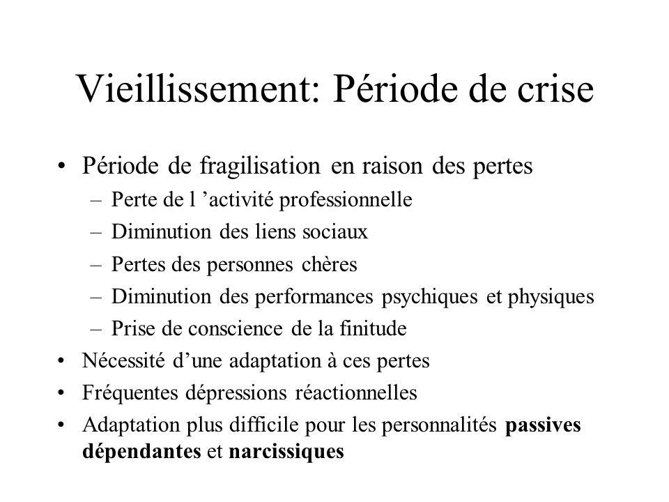 Dépression délirante du vieillard (>85 ans).