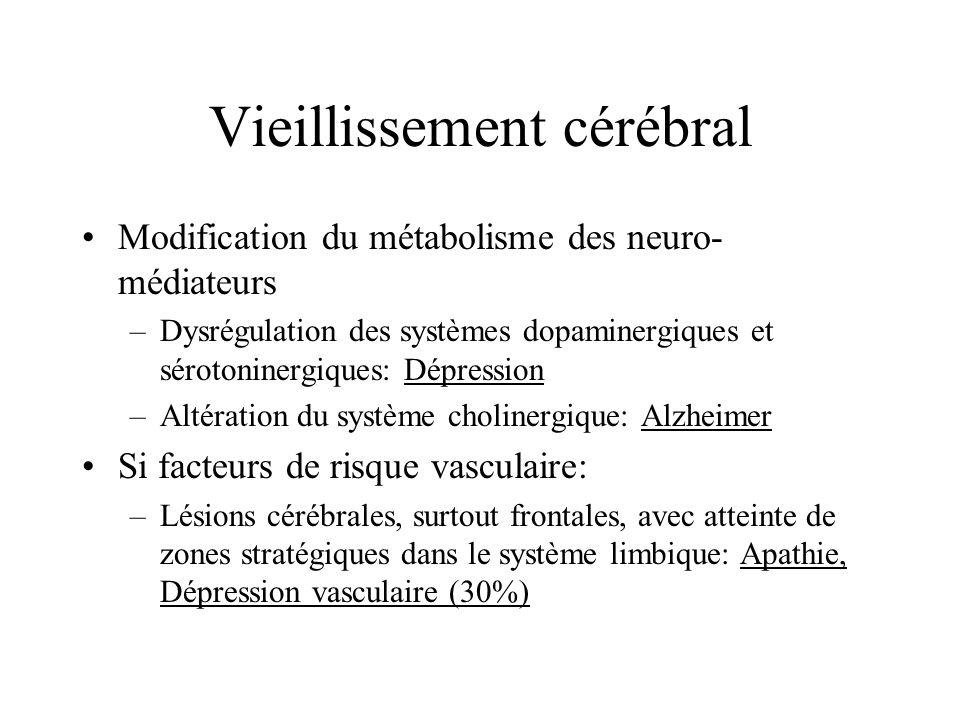 Vieillissement cérébral Modification du métabolisme des neuro- médiateurs –Dysrégulation des systèmes dopaminergiques et sérotoninergiques: Dépression