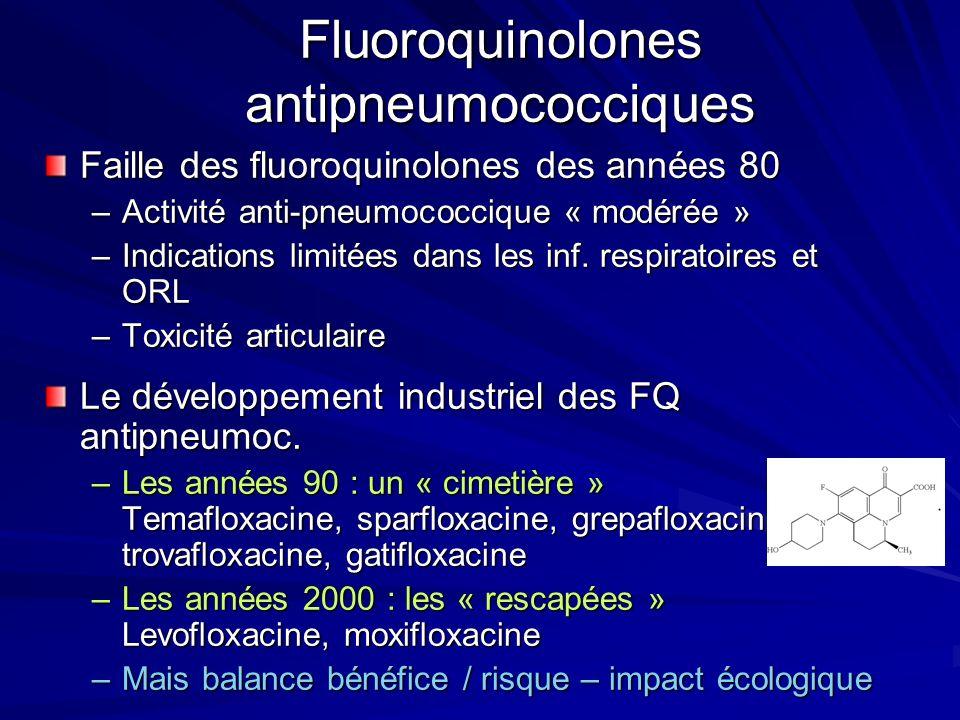 Fluoroquinolones antipneumococciques Faille des fluoroquinolones des années 80 –Activité anti-pneumococcique « modérée » –Indications limitées dans les inf.