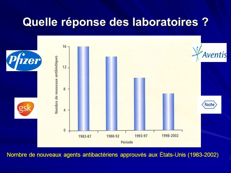Quelle réponse des laboratoires .